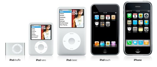 The iPod range: a concentrate of high technology and design